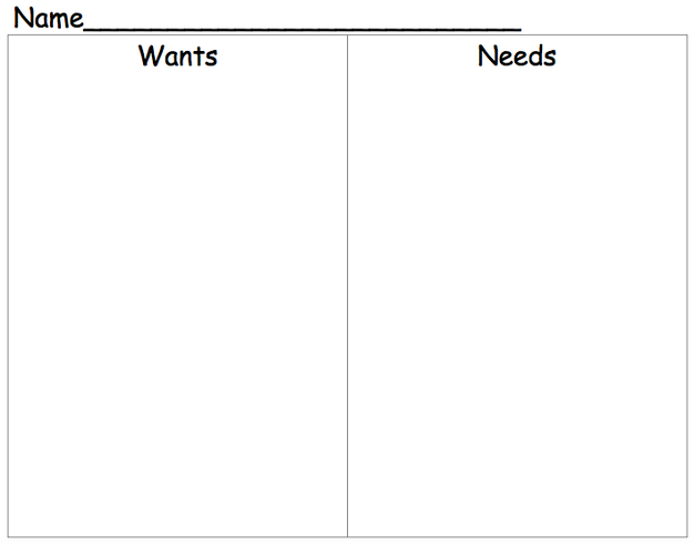 Lesson 1 What are needs and wants NEEDS VS WANTS UNIT – Needs Vs Wants Worksheets